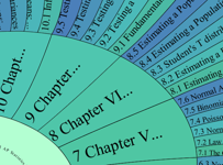 Hyperbolic Wheel SOCR Resource Navigator