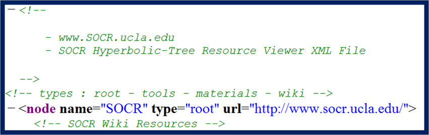 SOCR Resource XML Meta-Data